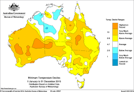 surface minimum bureau annual climate statement 2015
