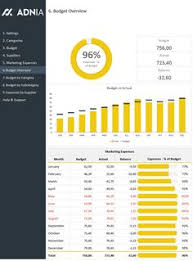 daily sales tracking template sales board excel templates