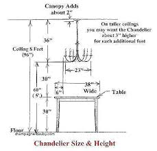 proper height to hang pictures on wall height to hang pictures and entry proper height to hang picture
