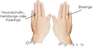 an welcher tr gt den verlobungsring an welchem finger trã gt den verlobungsring 100 images wo