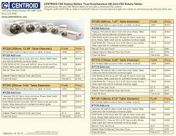 centroid brochures downloads m400 t400 dx1 5 axis cnc cylinder