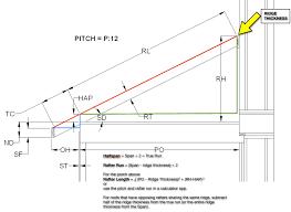 Framing A Hip Roof Porch Pin Hip Roof Framing Length Cut Run Square Blade Jack Octagon