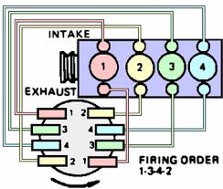 85 nissan truck fuse box wiring diagrams schematics