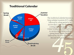 the rolling school calendar presented to the board of education