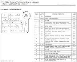 1995 ford explorer fuse diagram drock96marquis panther platform fuse charts page
