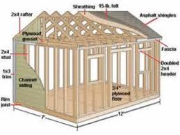 backyard storage shed plans gogo papa com