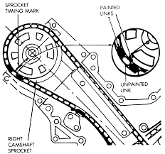 safari jeep coloring page repair guides engine mechanical timing chains and sprockets