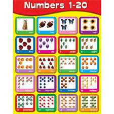 counting numbers 1 to 20 free worksheets numbers in words 1 to 100 free math worksheets