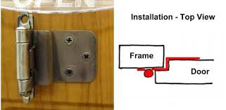 Semi Concealed Cabinet Hinges Homeowner U0027s Guide To Cabinet Hinges Today U0027s Homeowner Page 5