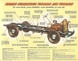 Old Ford Truck Brochures - brochures ford truck enthusiasts forums