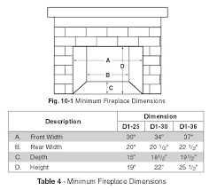 Fireplace Insert Dimensions by 60 Best Jfe Kitchen U0026 Bath Designs Images On Pinterest Granite