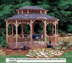 Backyards With Gazebos by History Of Gazebos As Used In Gardens And Backyards Across The World