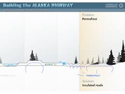 five k 5 resources for exploring weather videos u0026 interactives