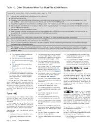 Federal Tax Table For 2014 Your Federal Income Tax For Individuals Tax Guide 2014