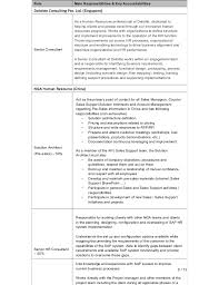 hr business consultant resume hydrogen bonded liquid crystals thesis legal internship cover