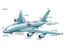 fuselage noun definition pictures pronunciation and usage