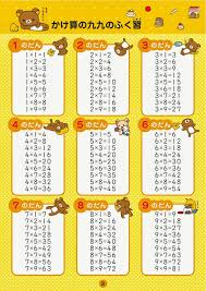 15 Multiplication Table I Love Kawaii Rilakkuma Multiplication Table