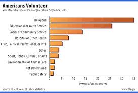thanksgiving bls spotlight on statistics