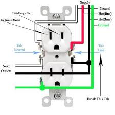 home outlet wiring diagram