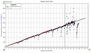 unconventional reservoir plots