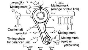 2 5 engine timing chain marks four cylinder two wheel drive
