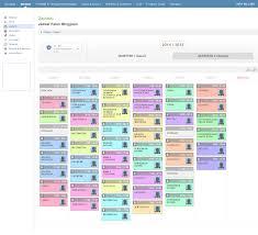 tips membuat jadwal kegiatan harian tutorial lengkap cara membuat jadwal kelas mingguan yang benar