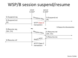 suspend and resume wireless application protocol