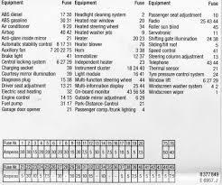 bmw z3 fuse box layout 2000 wiring diagrams instruction