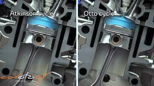 lexus engines wiki toyota new 1 2 turbo engine atkinson cycle youtube
