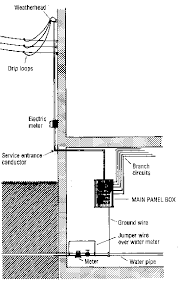 1940 house wiring schematic on 1940 download wirning diagrams
