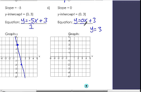 slope and y intercept worksheet youtube