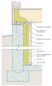 Should I Insulate My Interior Walls Adding Insulation To Basement Walls Fine Homebuilding