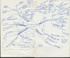 Mind Map Examples Mind Maps U2013 An Introduction U2013 The Blog Of Charles