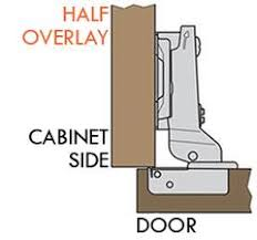 kitchen cabinet door hinge covers concealed cabinet hinges explained for kitchen cupboard