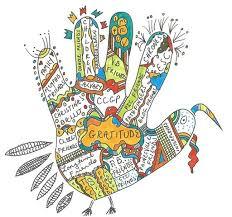 best 25 turkey ideas on print turkey