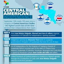 Map Of Spanish Colonies In North America by Mexican And Central American Independence A Historic Backdrop For