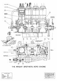 the wright brothers u0027 engines and their design author leonard s