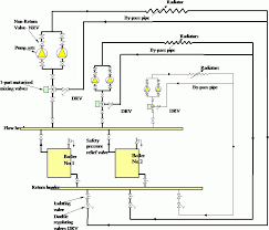 coleman hvac wiring diagram hvac installation hvac system hvac