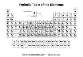 The Periodic Table Of Elements Periodic Table Of Elements Stock Images Royalty Free Images
