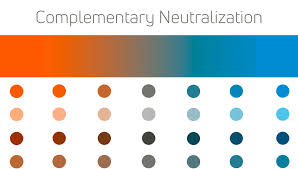 how to create a complementary color scheme alvalyn creative