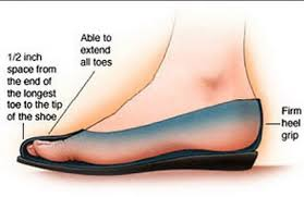 anchorage foot u0026 ankle simple tips to treat and prevent ingrown