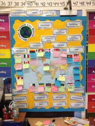 weather around the world classroom display photo photo gallery