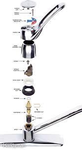 disassemble moen kitchen faucet leaky moen faucet padlords us