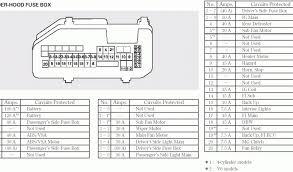 2008 dodge ram 2500 fuse box diagram 2008 wiring diagrams