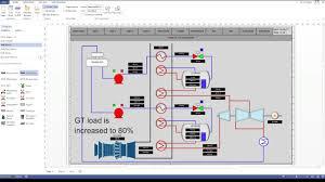 Visio Floor Plan by Functional Control And Scada Hmi Diagram On Visio Ccpp Dynamic