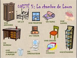 la chambre français ramón gaya la chambre de vocabulaire