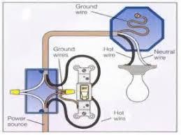 light switch diagram power into light pdf 44kb basic light