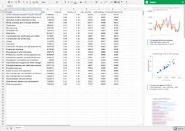 Trip Generation Spreadsheet Automatic Charts And Insights In Google Sheets Flowingdata