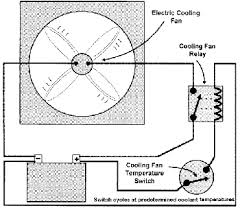 100 radiator cooling fan relay wiring diagram mazda 2 5l