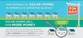 solar homes sell for a premium department of energy